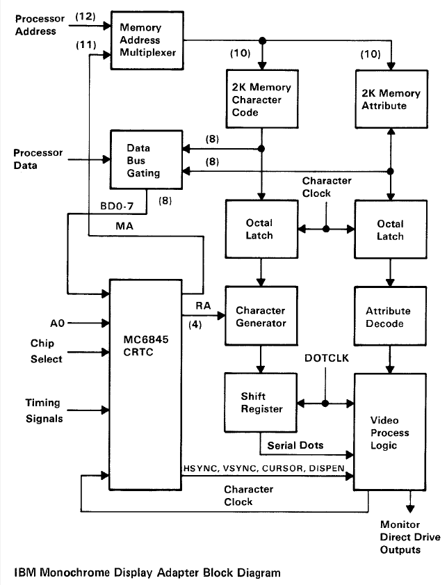 iphone 5 block diagram memotech mtx 512 - tech lib : tn fdx 80 col card